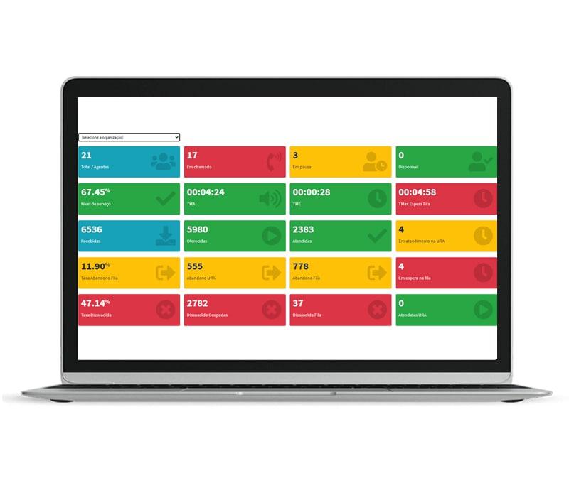 Tela de Monitoria em Tempo Real de Agentes. Software Call Center.